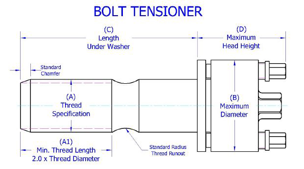 Bolt Style Jackbolt Tensioners